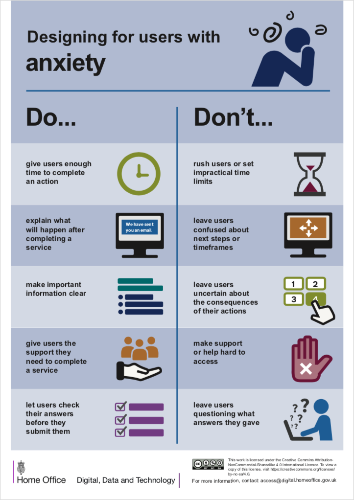 Designing for users with anxiety poster from the Home Office: Do give users enough time to complete an action; Don't rush users or set impractical time limits; Do explain what will happen after completing a service; Don't leave users confused about next steps or timeframes; Do make important information clear; Don't leave users uncertain about the consequences of their actions; Do give users the support they need to complete a service; Don't make support or help hard to access; Do let users check their answers before they submit them; Don't leave users questioning what answers they gave.
